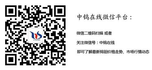 chinatungsten QR-code