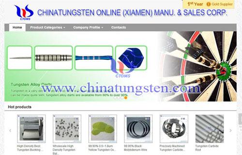 China Tungsten's Ali-shop