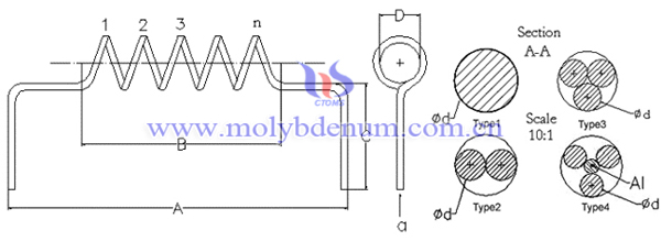 Molybdenum Heater's Drawing