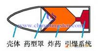 tungsten-copper-liner-2